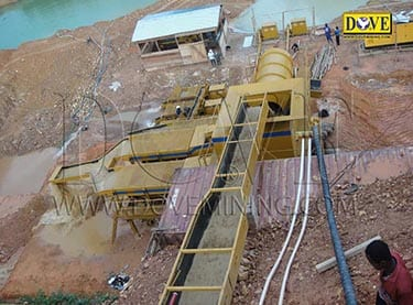 Mineral processing plant in Ghana
