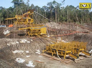 Portable processing plant, for recovery of placer Zircon, Gold and other minerals
