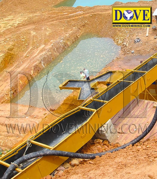 Ore channel slurry channel