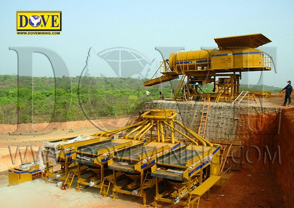 DOVE Megaminer Semi Stationary Processing Plant